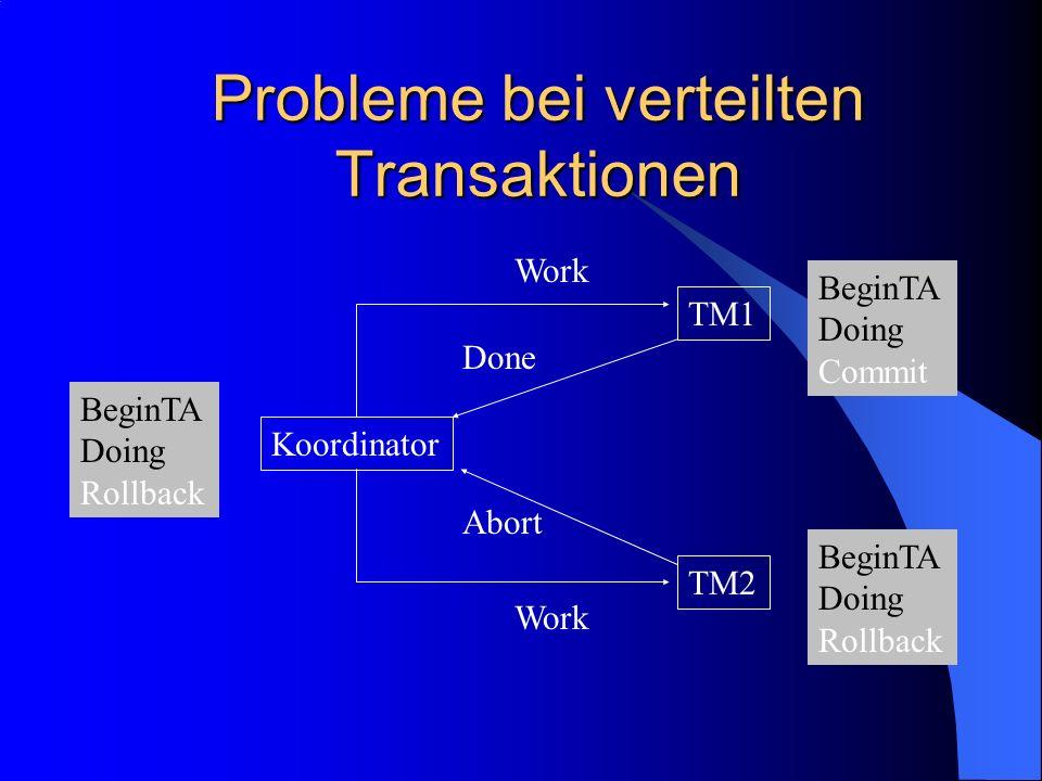Probleme bei verteilten Transaktionen Koordinator TM1 TM2 Work BeginTA Done Abort BeginTA Doing BeginTA Doing Commit BeginTA Doing BeginTA Doing Rollb