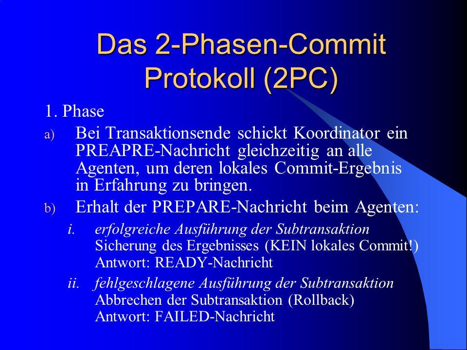 Das 2-Phasen-Commit Protokoll (2PC) 1. Phase a) Bei Transaktionsende schickt Koordinator ein PREAPRE-Nachricht gleichzeitig an alle Agenten, um deren