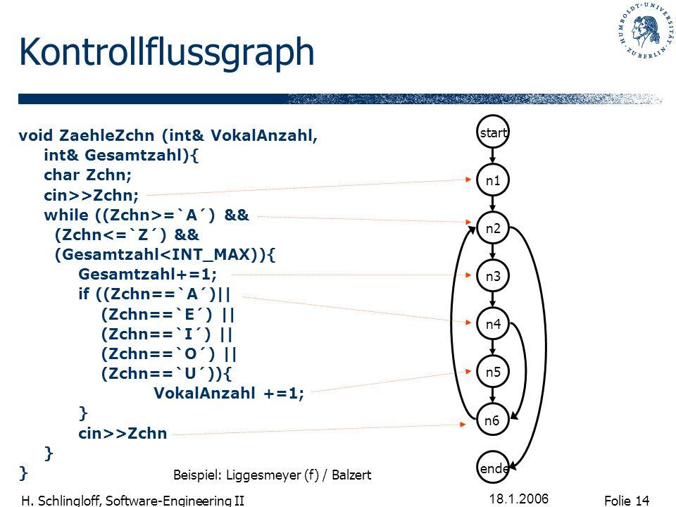 Folie 14 H. Schlingloff, Software-Engineering II 18.1.2006 Kontrollflussgraph void ZaehleZchn (int& VokalAnzahl, int& Gesamtzahl){ char Zchn; cin>>Zch