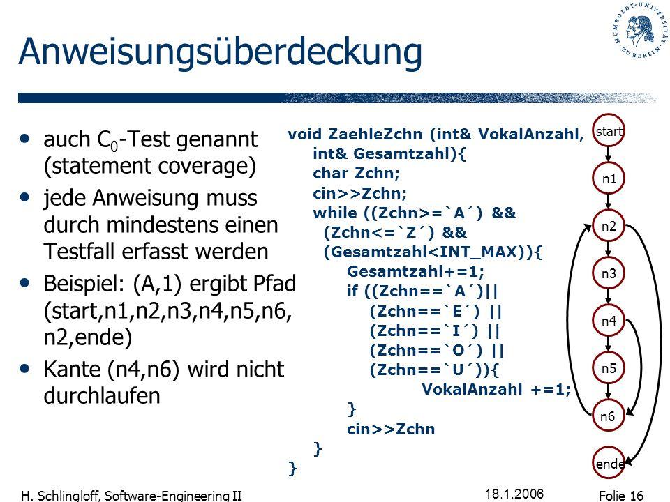 Folie 16 H. Schlingloff, Software-Engineering II 18.1.2006 Anweisungsüberdeckung auch C 0 -Test genannt (statement coverage) jede Anweisung muss durch