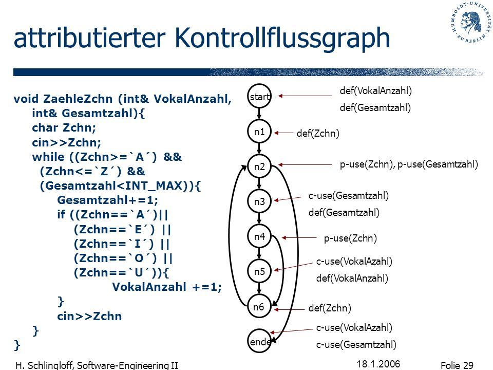 Folie 29 H. Schlingloff, Software-Engineering II 18.1.2006 attributierter Kontrollflussgraph void ZaehleZchn (int& VokalAnzahl, int& Gesamtzahl){ char