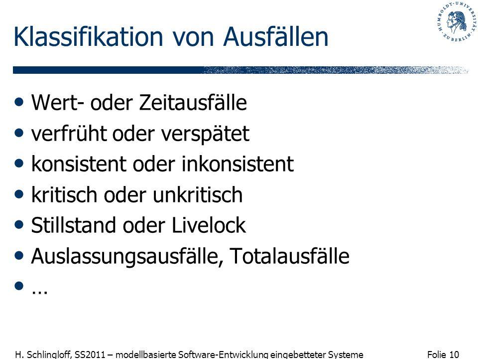 Folie 10 H. Schlingloff, SS2011 – modellbasierte Software-Entwicklung eingebetteter Systeme Klassifikation von Ausfällen Wert- oder Zeitausfälle verfr