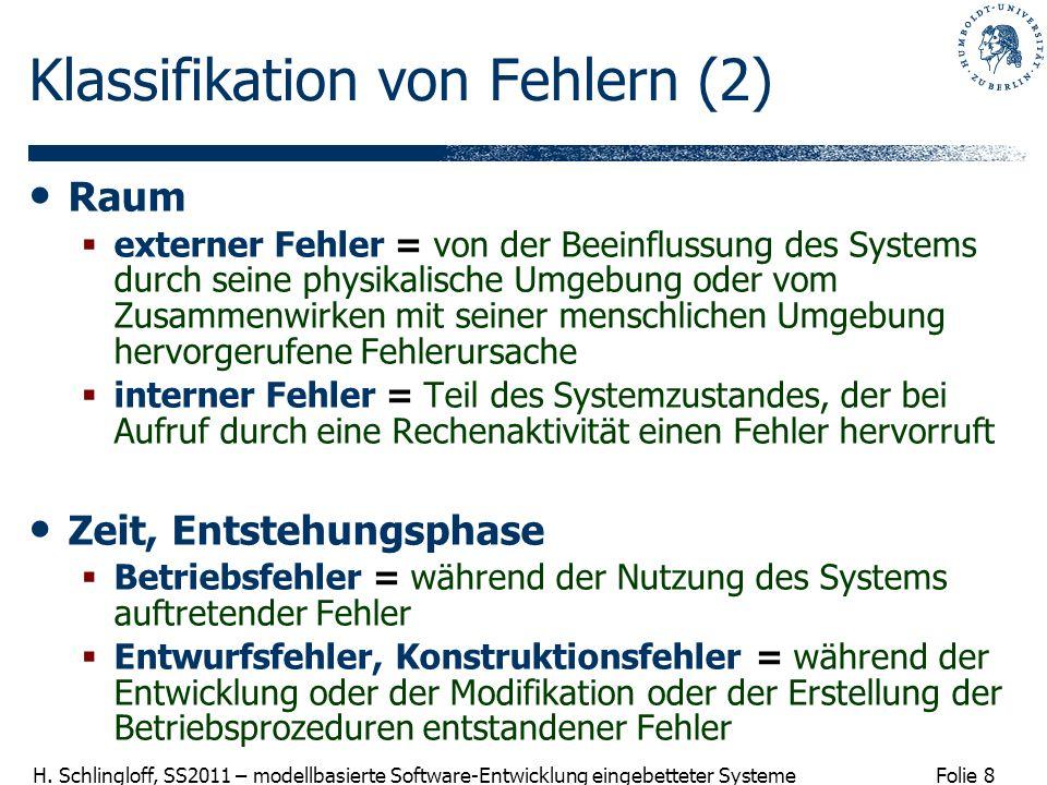 Folie 8 H. Schlingloff, SS2011 – modellbasierte Software-Entwicklung eingebetteter Systeme Klassifikation von Fehlern (2) Raum externer Fehler = von d