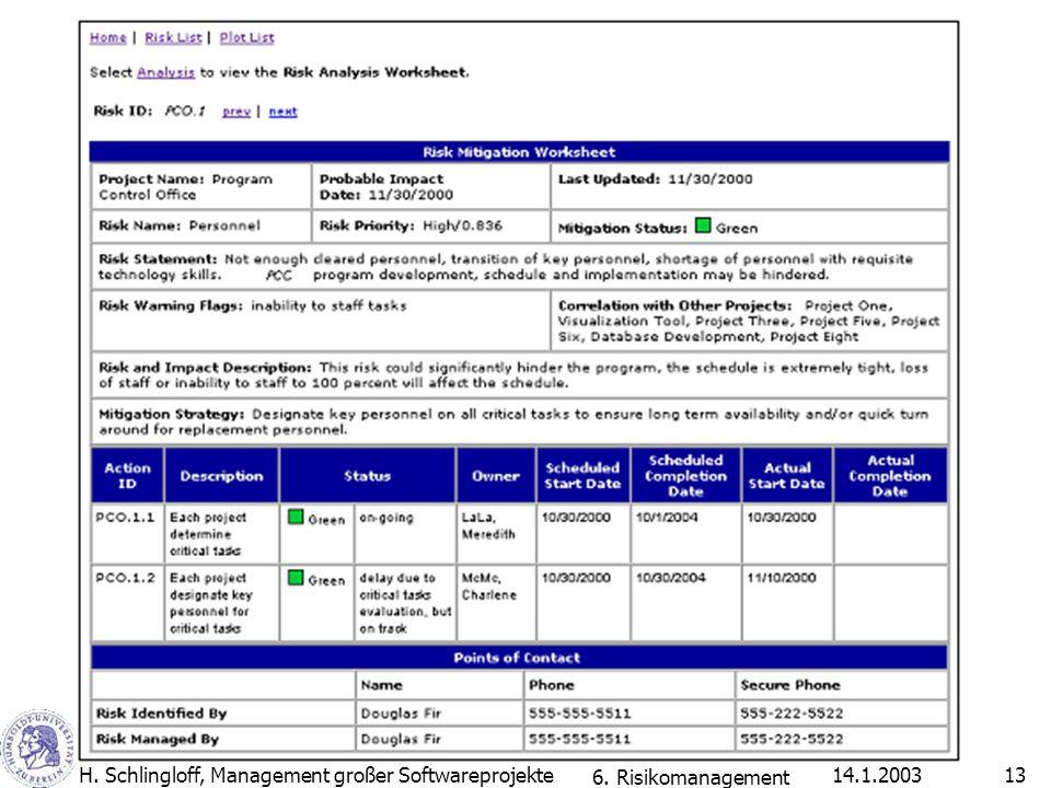 14.1.2003H. Schlingloff, Management großer Softwareprojekte13 6. Risikomanagement
