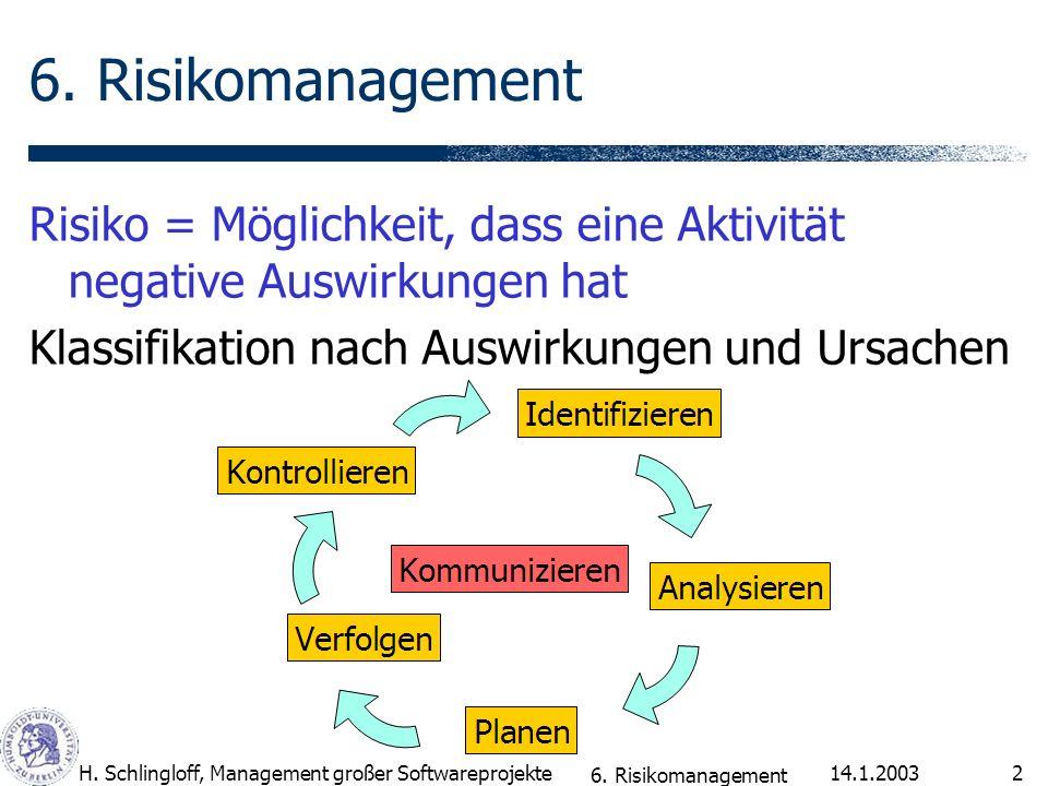 14.1.2003H.Schlingloff, Management großer Softwareprojekte2 6.