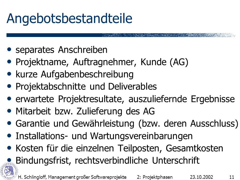 23.10.2002H. Schlingloff, Management großer Softwareprojekte11 Angebotsbestandteile separates Anschreiben Projektname, Auftragnehmer, Kunde (AG) kurze