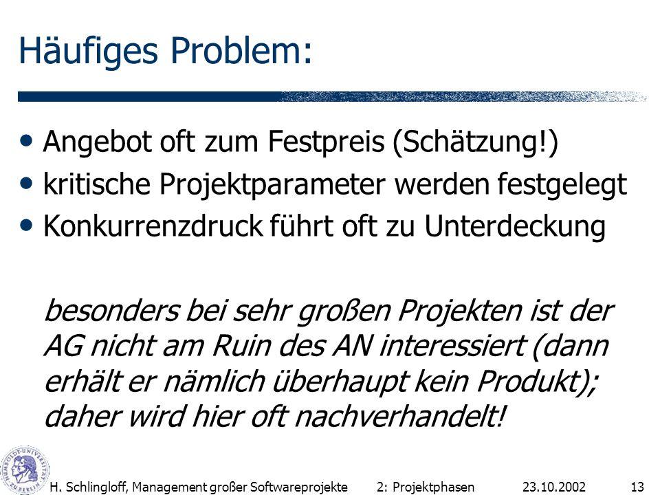 23.10.2002H. Schlingloff, Management großer Softwareprojekte13 Häufiges Problem: Angebot oft zum Festpreis (Schätzung!) kritische Projektparameter wer
