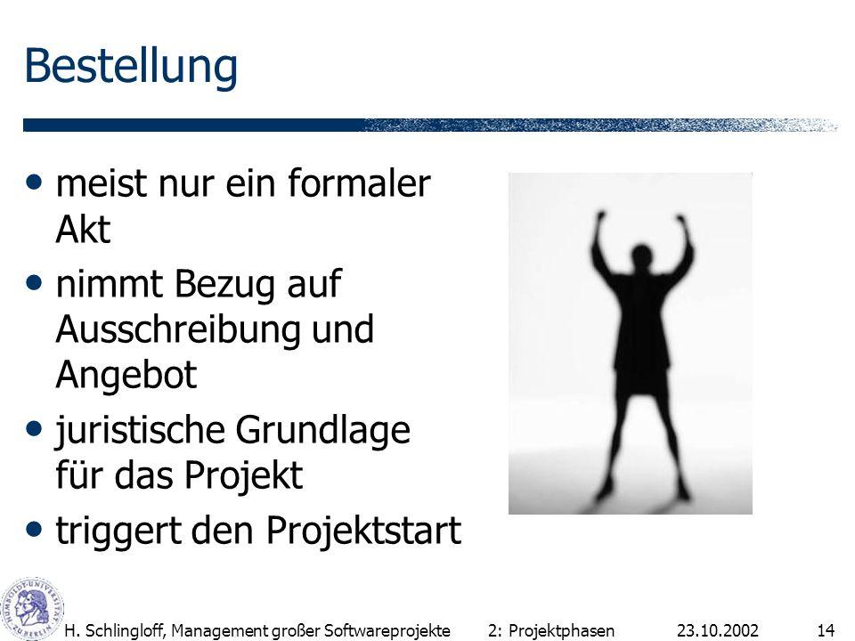 23.10.2002H. Schlingloff, Management großer Softwareprojekte14 Bestellung meist nur ein formaler Akt nimmt Bezug auf Ausschreibung und Angebot juristi