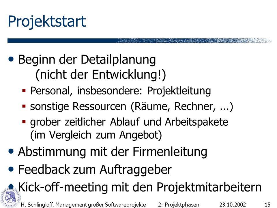 23.10.2002H. Schlingloff, Management großer Softwareprojekte15 Projektstart Beginn der Detailplanung (nicht der Entwicklung!) Personal, insbesondere: