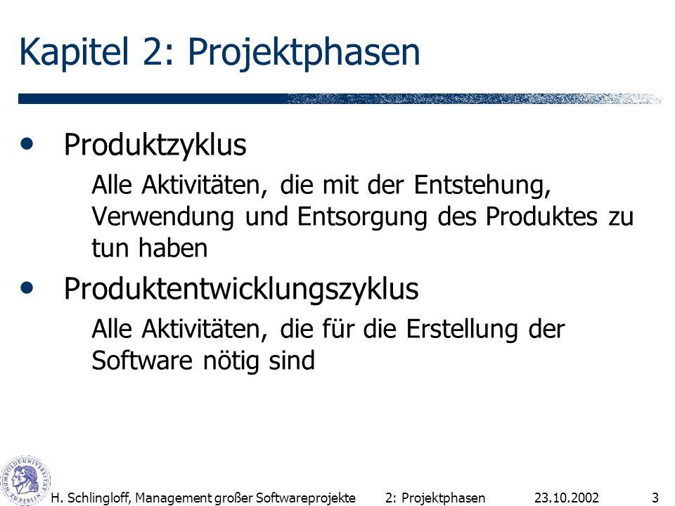 23.10.2002H. Schlingloff, Management großer Softwareprojekte3 Kapitel 2: Projektphasen Produktzyklus Alle Aktivitäten, die mit der Entstehung, Verwend