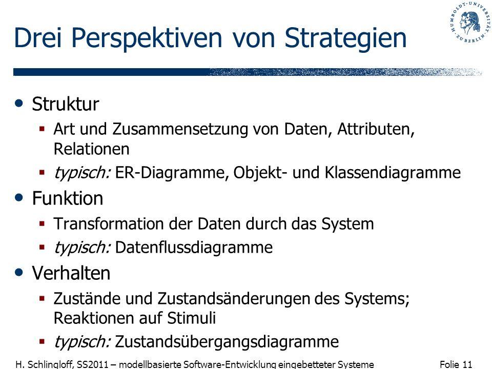 Folie 11 H. Schlingloff, SS2011 – modellbasierte Software-Entwicklung eingebetteter Systeme Drei Perspektiven von Strategien Struktur Art und Zusammen