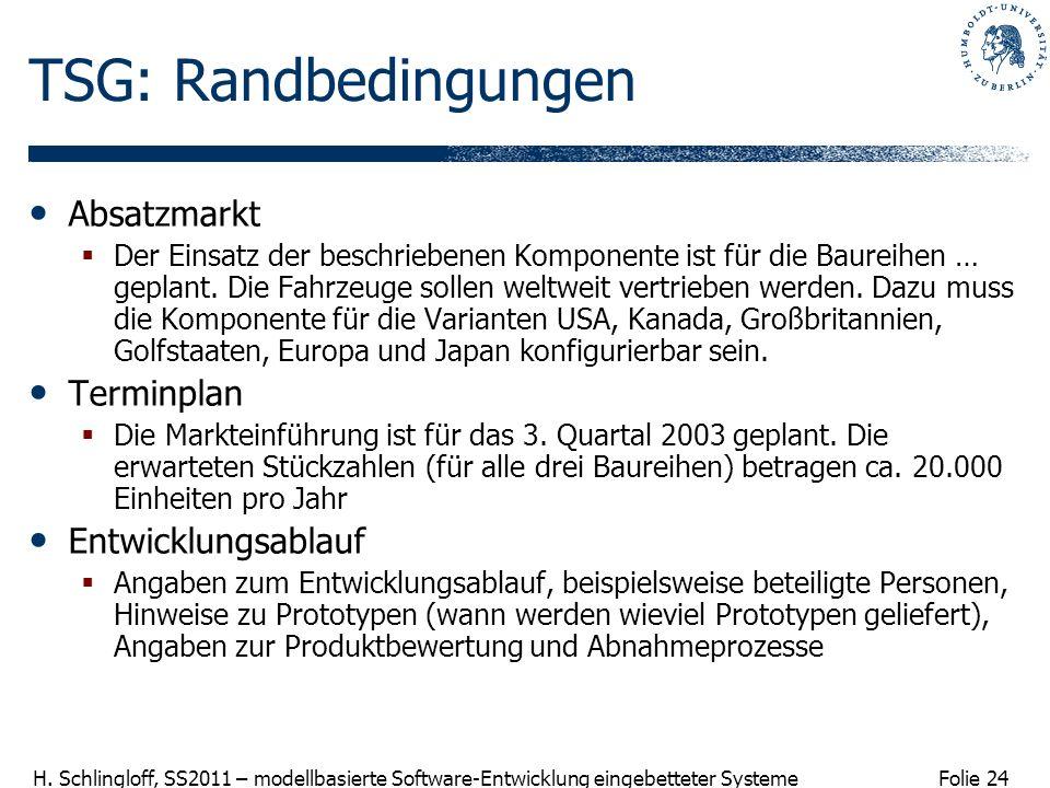 Folie 24 H. Schlingloff, SS2011 – modellbasierte Software-Entwicklung eingebetteter Systeme TSG: Randbedingungen Absatzmarkt Der Einsatz der beschrieb