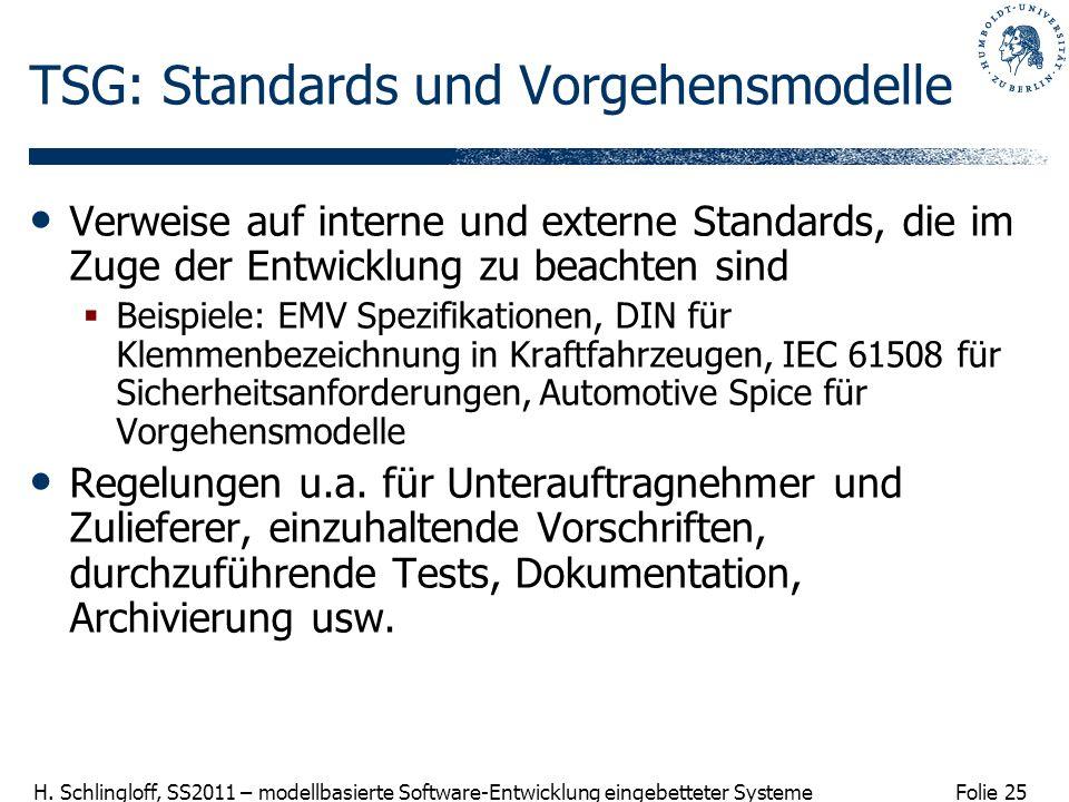 Folie 25 H. Schlingloff, SS2011 – modellbasierte Software-Entwicklung eingebetteter Systeme TSG: Standards und Vorgehensmodelle Verweise auf interne u