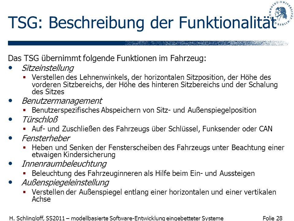 Folie 28 H. Schlingloff, SS2011 – modellbasierte Software-Entwicklung eingebetteter Systeme TSG: Beschreibung der Funktionalität Das TSG übernimmt fol