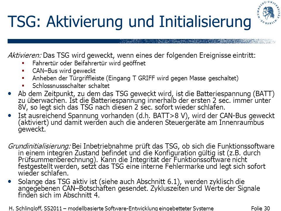 Folie 30 H. Schlingloff, SS2011 – modellbasierte Software-Entwicklung eingebetteter Systeme TSG: Aktivierung und Initialisierung Aktivieren: Das TSG w