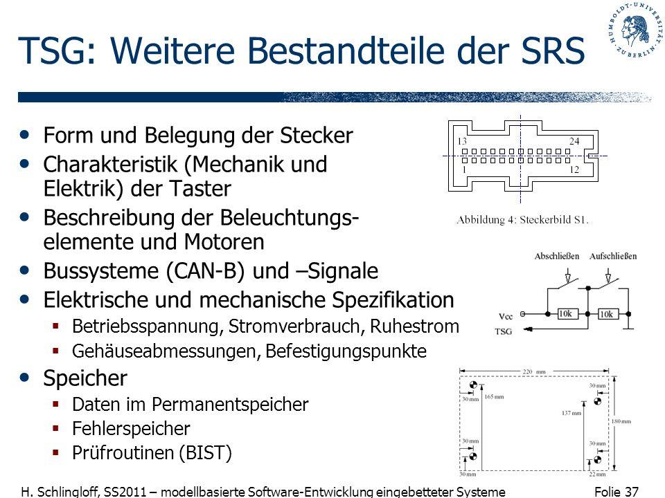 Folie 37 H. Schlingloff, SS2011 – modellbasierte Software-Entwicklung eingebetteter Systeme TSG: Weitere Bestandteile der SRS Form und Belegung der St