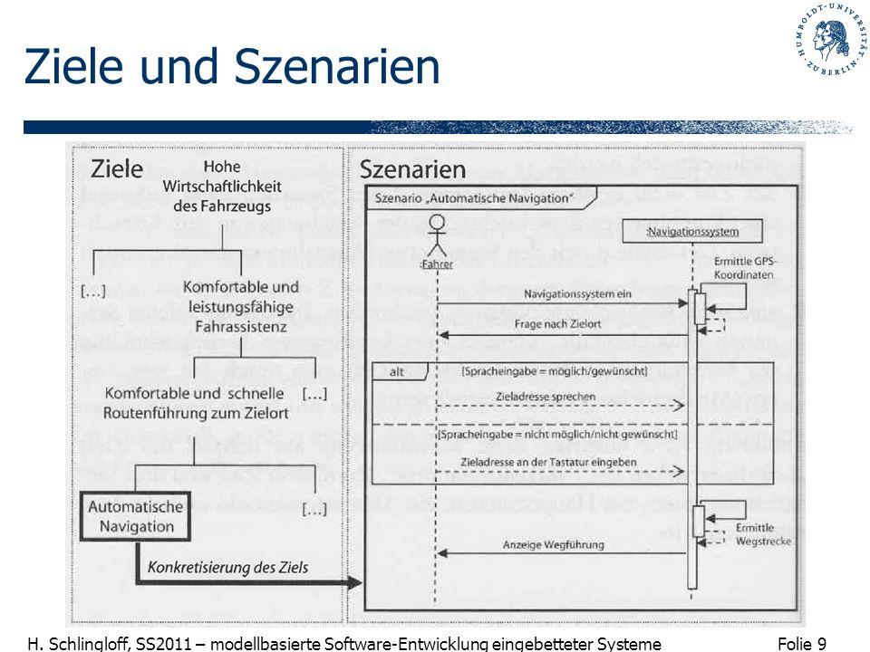 Folie 9 H. Schlingloff, SS2011 – modellbasierte Software-Entwicklung eingebetteter Systeme Ziele und Szenarien