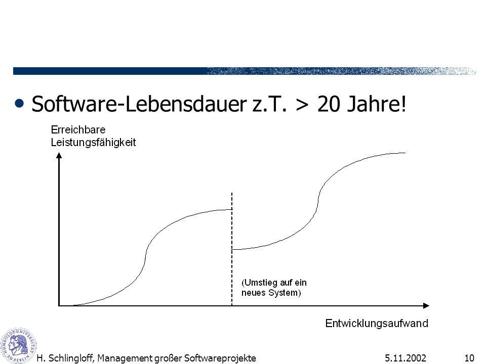 5.11.2002H. Schlingloff, Management großer Softwareprojekte10 Software-Lebensdauer z.T. > 20 Jahre!