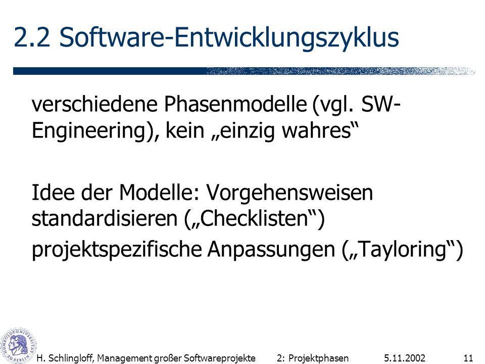 5.11.2002H. Schlingloff, Management großer Softwareprojekte11 2.2 Software-Entwicklungszyklus verschiedene Phasenmodelle (vgl. SW- Engineering), kein