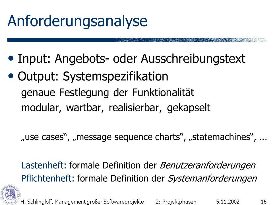 5.11.2002H. Schlingloff, Management großer Softwareprojekte16 Anforderungsanalyse Input: Angebots- oder Ausschreibungstext Output: Systemspezifikation
