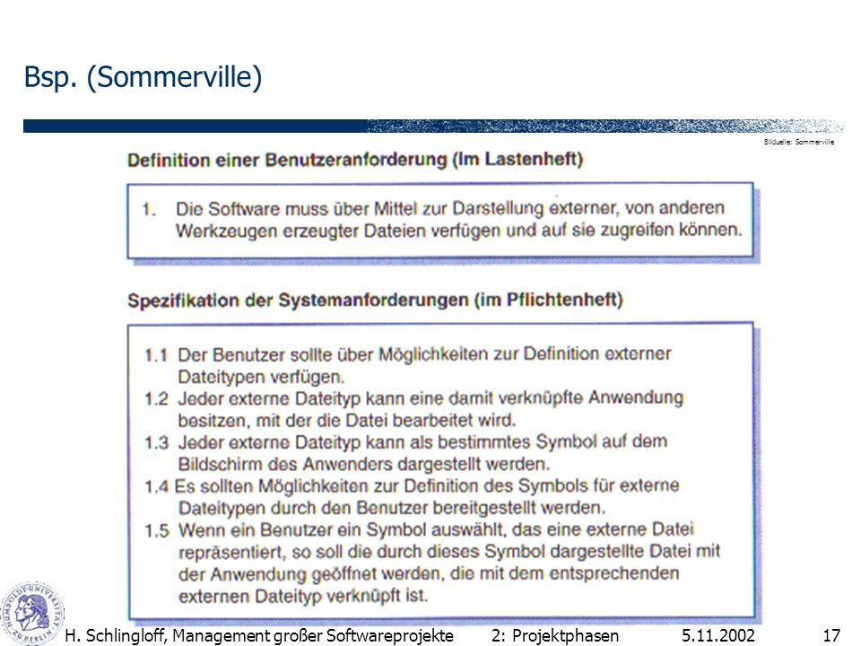 5.11.2002H.Schlingloff, Management großer Softwareprojekte17 Bsp.
