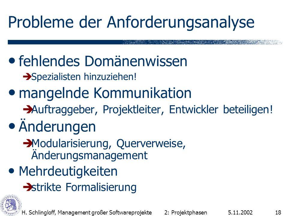 5.11.2002H. Schlingloff, Management großer Softwareprojekte18 Probleme der Anforderungsanalyse fehlendes Domänenwissen Spezialisten hinzuziehen! mange