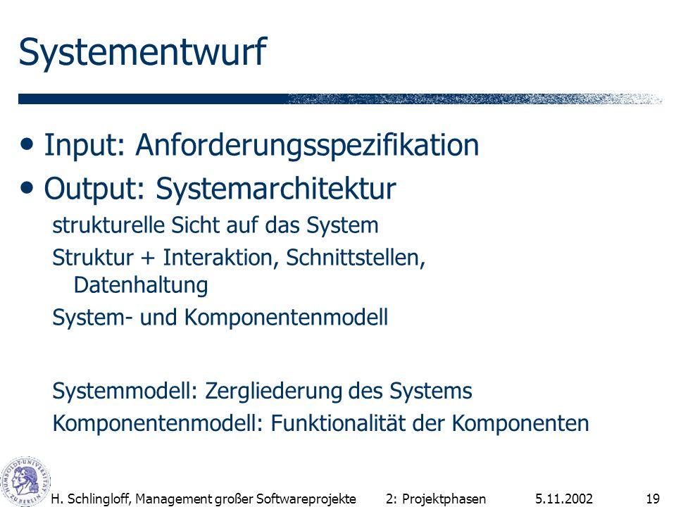 5.11.2002H. Schlingloff, Management großer Softwareprojekte19 Systementwurf Input: Anforderungsspezifikation Output: Systemarchitektur strukturelle Si