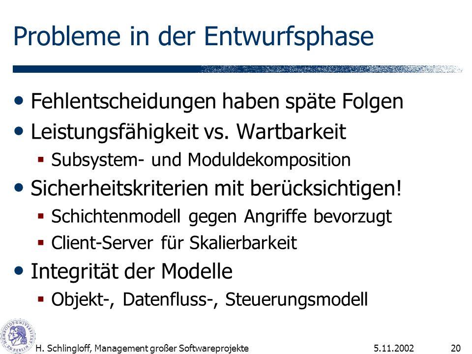 5.11.2002H. Schlingloff, Management großer Softwareprojekte20 Probleme in der Entwurfsphase Fehlentscheidungen haben späte Folgen Leistungsfähigkeit v