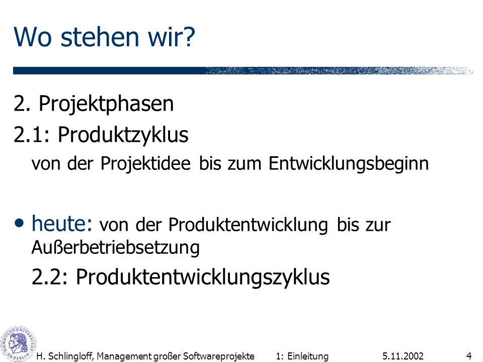 5.11.2002H. Schlingloff, Management großer Softwareprojekte4 Wo stehen wir? 2. Projektphasen 2.1: Produktzyklus von der Projektidee bis zum Entwicklun