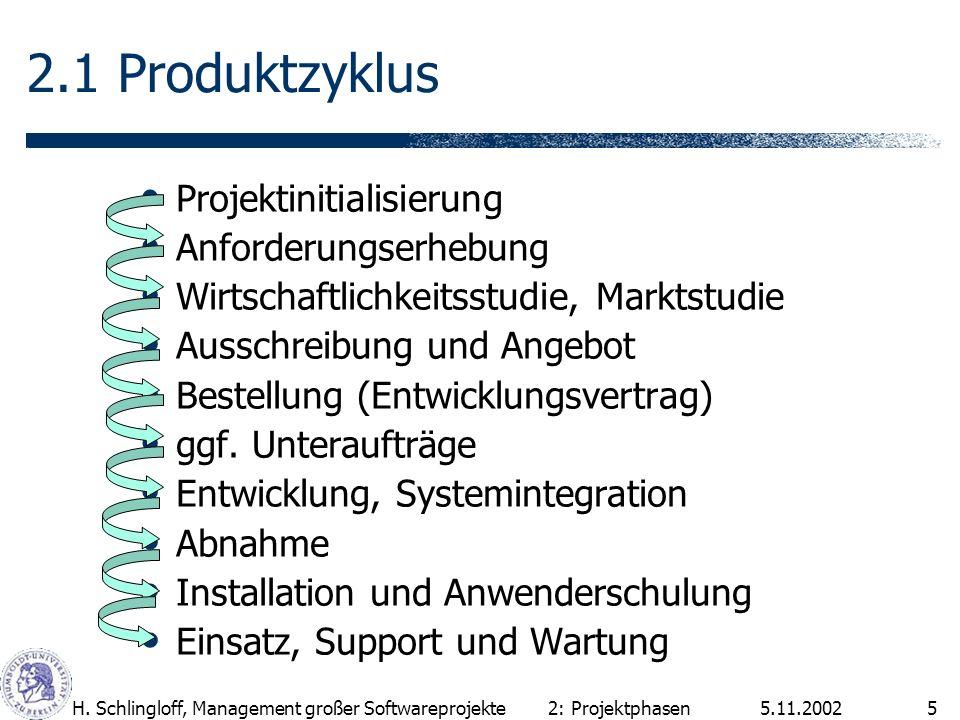 5.11.2002H. Schlingloff, Management großer Softwareprojekte5 2.1 Produktzyklus Projektinitialisierung Anforderungserhebung Wirtschaftlichkeitsstudie,