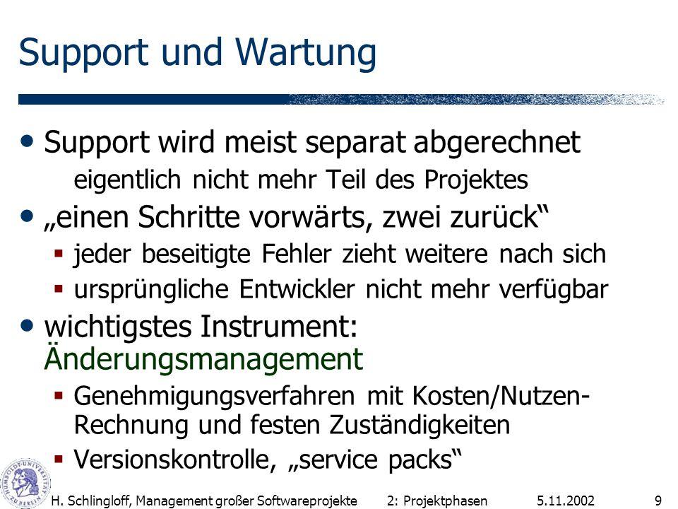 5.11.2002H. Schlingloff, Management großer Softwareprojekte9 Support und Wartung Support wird meist separat abgerechnet eigentlich nicht mehr Teil des