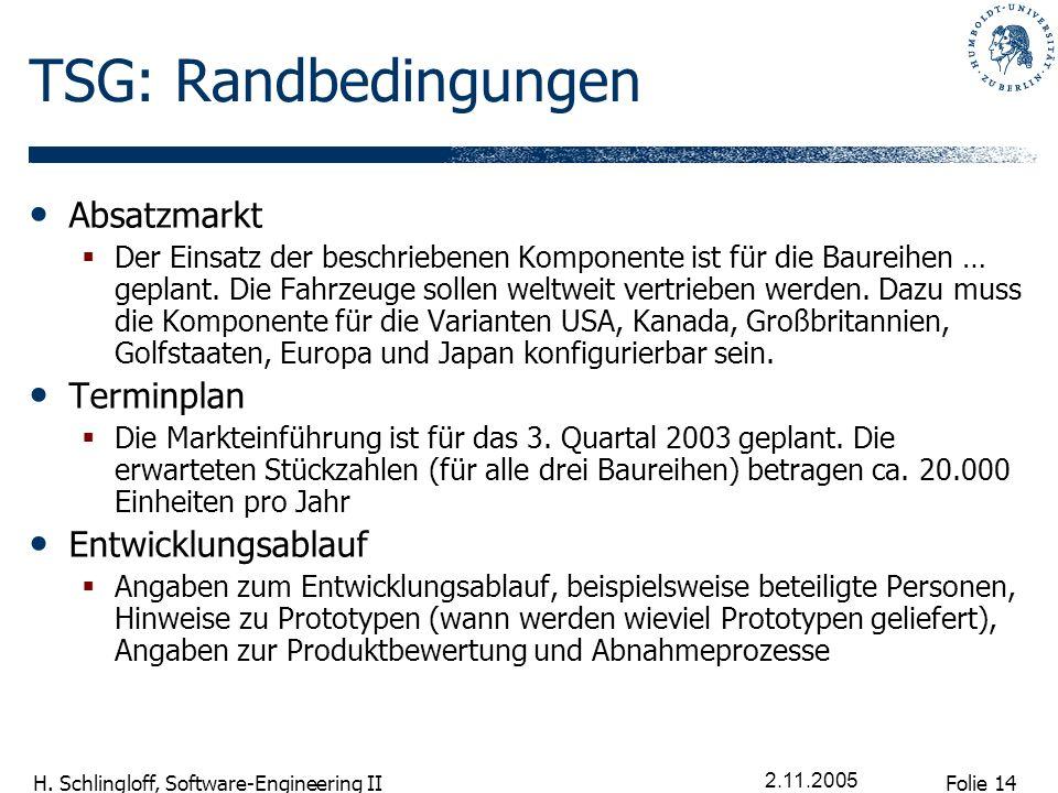 Folie 14 H. Schlingloff, Software-Engineering II 2.11.2005 TSG: Randbedingungen Absatzmarkt Der Einsatz der beschriebenen Komponente ist für die Baure