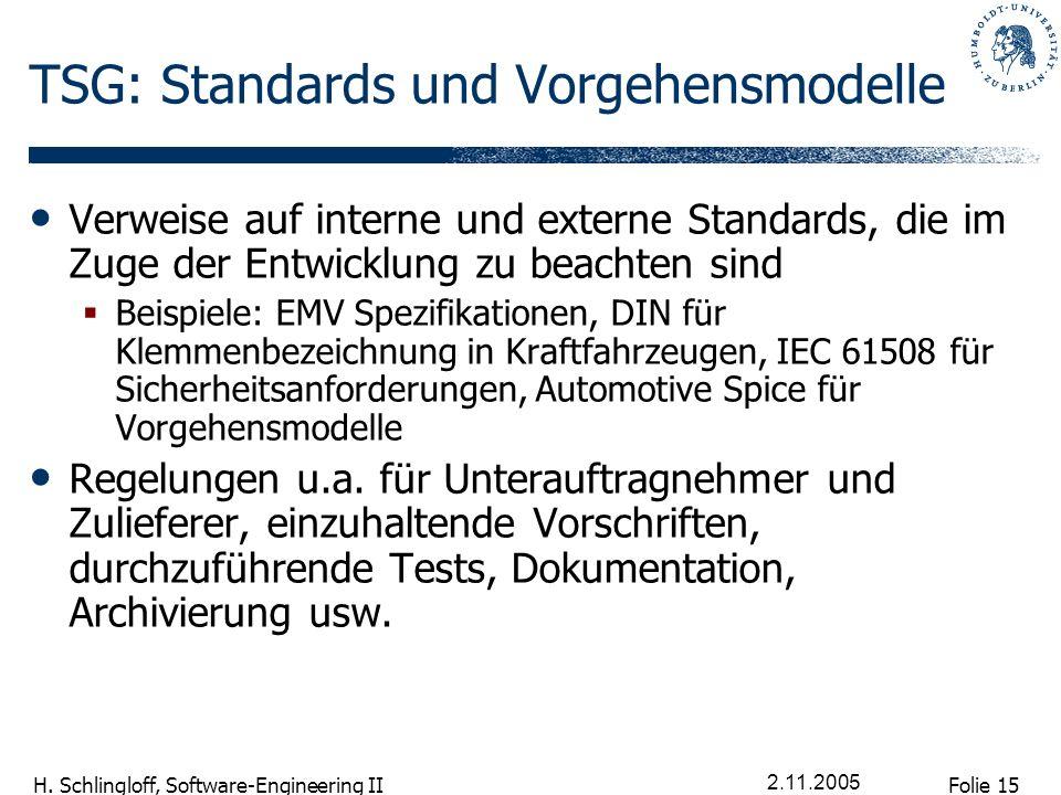 Folie 15 H. Schlingloff, Software-Engineering II 2.11.2005 TSG: Standards und Vorgehensmodelle Verweise auf interne und externe Standards, die im Zuge