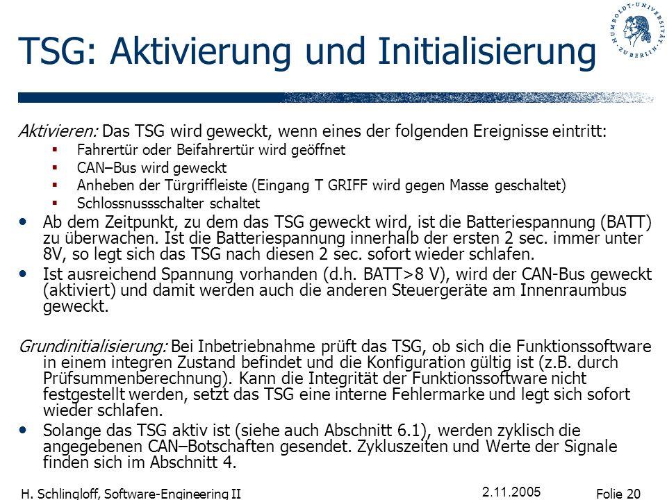 Folie 20 H. Schlingloff, Software-Engineering II 2.11.2005 TSG: Aktivierung und Initialisierung Aktivieren: Das TSG wird geweckt, wenn eines der folge