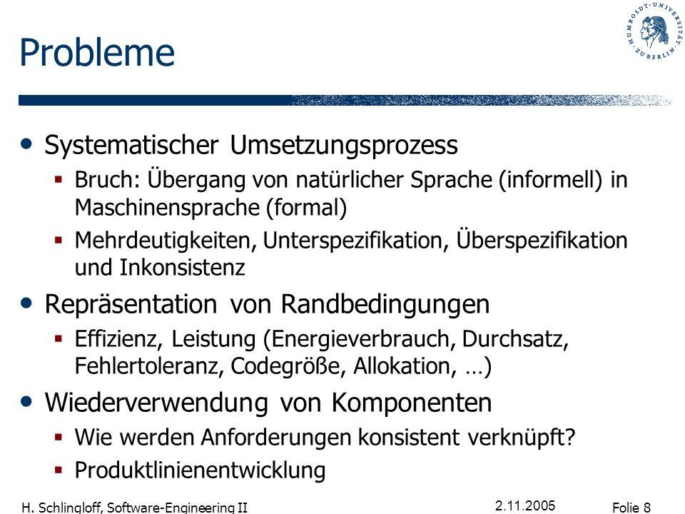 Folie 8 H. Schlingloff, Software-Engineering II 2.11.2005 Probleme Systematischer Umsetzungsprozess Bruch: Übergang von natürlicher Sprache (informell