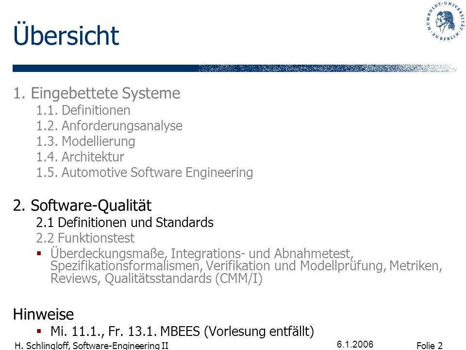 Folie 23 H. Schlingloff, Software-Engineering II 6.1.2006 http://www.bqr.com/BQR-2005-1.pdf