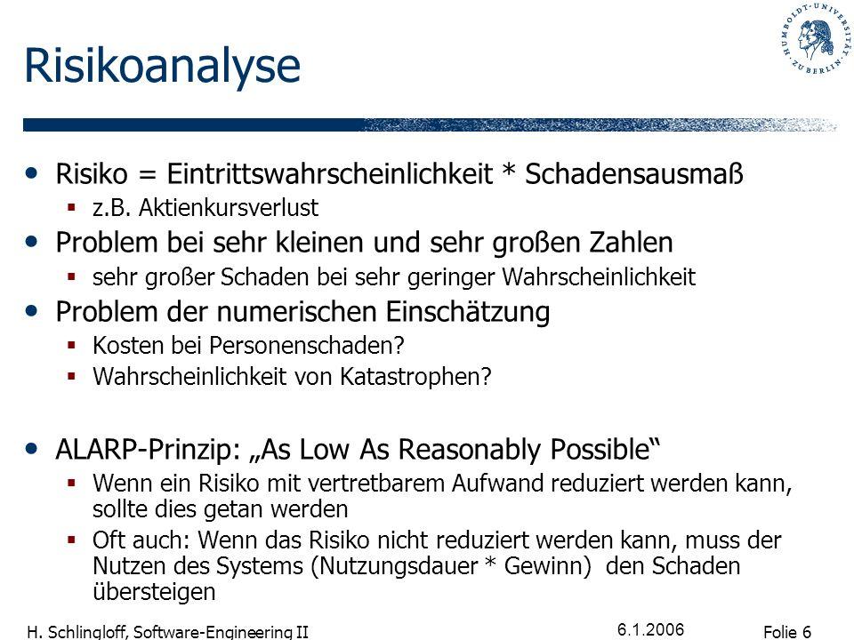 Folie 17 H. Schlingloff, Software-Engineering II 6.1.2006