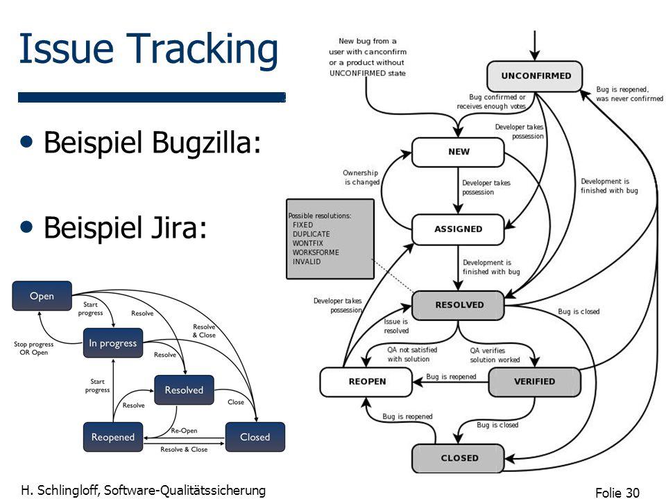 Folie 30 H. Schlingloff, Software-Qualitätssicherung Issue Tracking Beispiel Bugzilla: Beispiel Jira:
