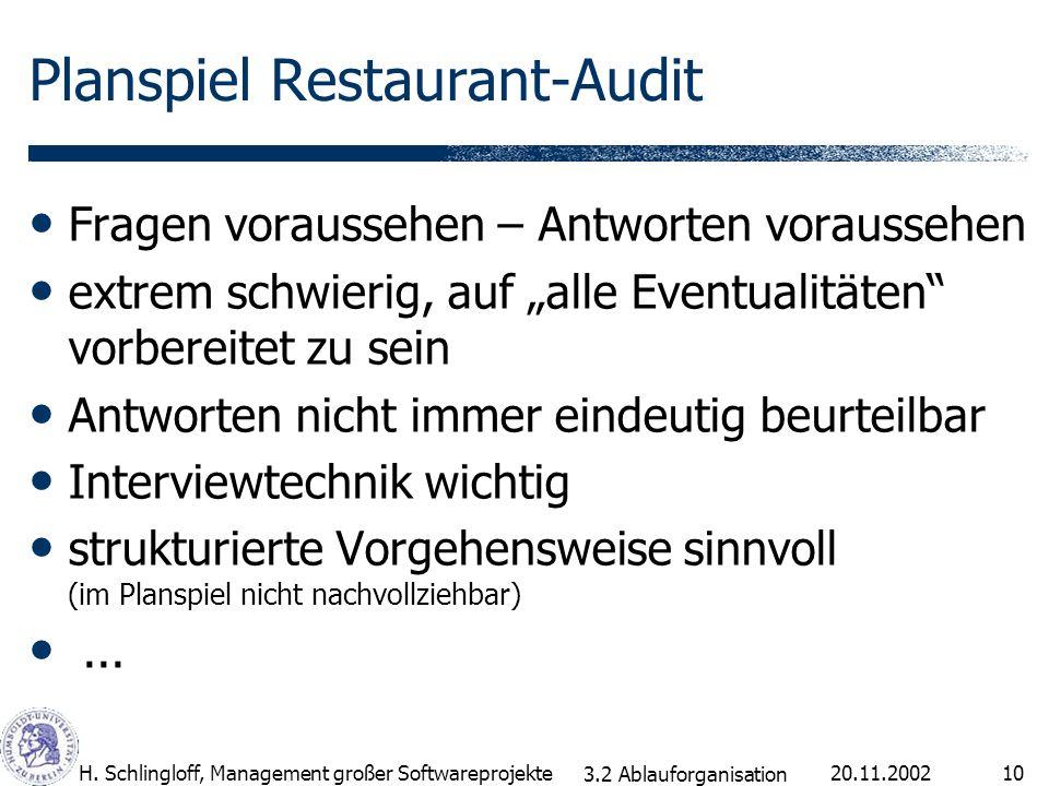 20.11.2002H. Schlingloff, Management großer Softwareprojekte10 Planspiel Restaurant-Audit Fragen voraussehen – Antworten voraussehen extrem schwierig,