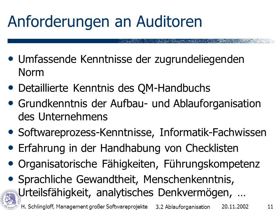 20.11.2002H. Schlingloff, Management großer Softwareprojekte11 Anforderungen an Auditoren Umfassende Kenntnisse der zugrundeliegenden Norm Detailliert