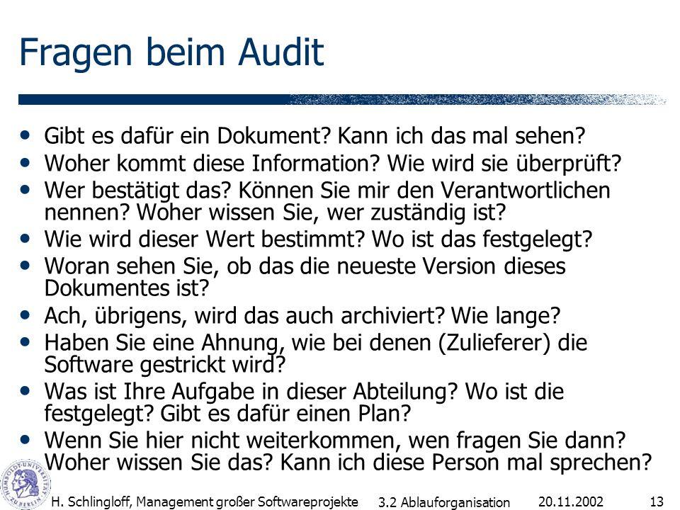 20.11.2002H. Schlingloff, Management großer Softwareprojekte13 Fragen beim Audit Gibt es dafür ein Dokument? Kann ich das mal sehen? Woher kommt diese