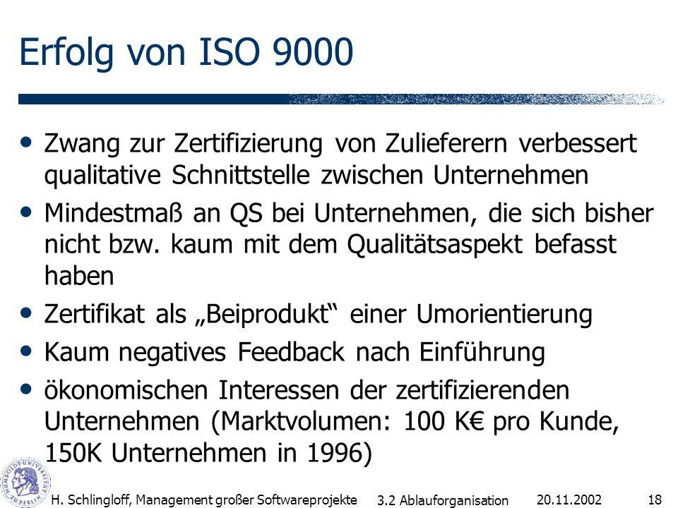 20.11.2002H. Schlingloff, Management großer Softwareprojekte18 Erfolg von ISO 9000 Zwang zur Zertifizierung von Zulieferern verbessert qualitative Sch