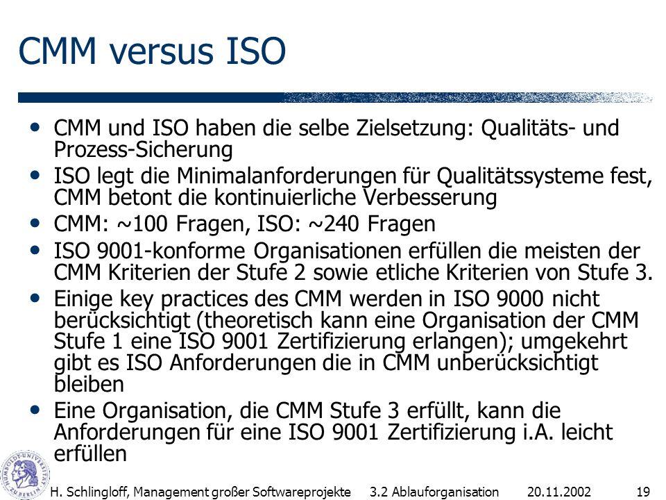 20.11.2002H. Schlingloff, Management großer Softwareprojekte19 CMM versus ISO CMM und ISO haben die selbe Zielsetzung: Qualitäts- und Prozess-Sicherun