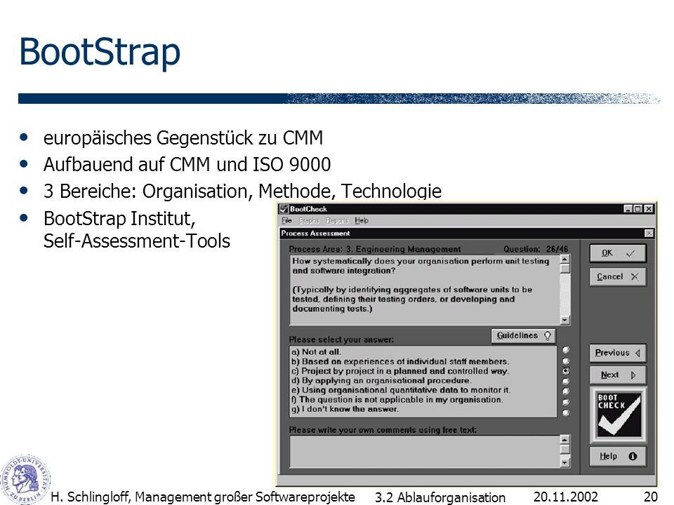 20.11.2002H. Schlingloff, Management großer Softwareprojekte20 BootStrap europäisches Gegenstück zu CMM Aufbauend auf CMM und ISO 9000 3 Bereiche: Org