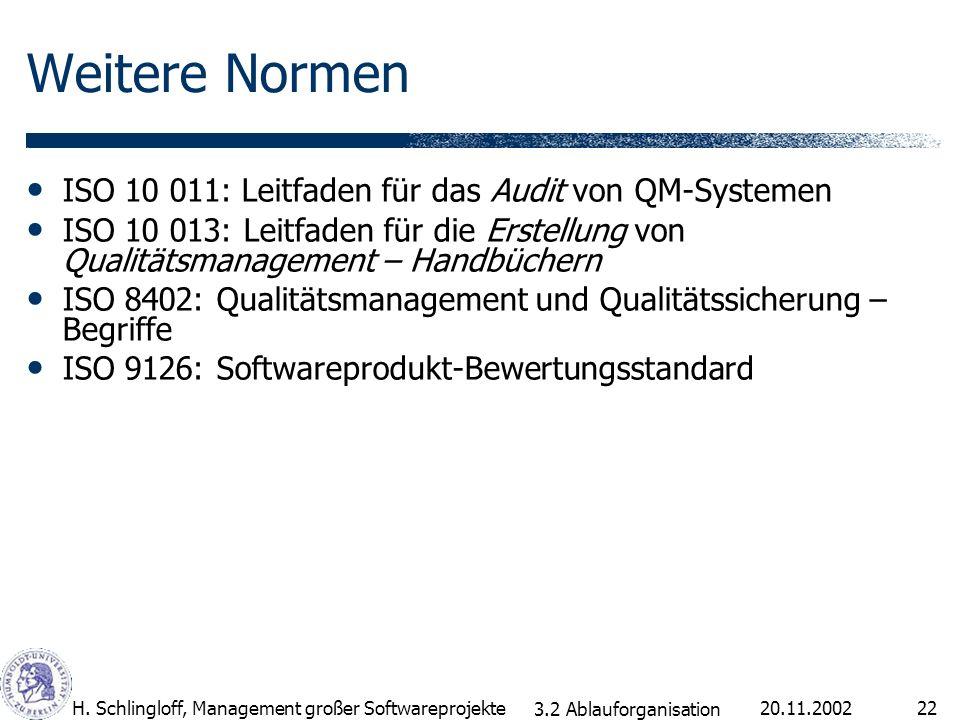 20.11.2002H. Schlingloff, Management großer Softwareprojekte22 Weitere Normen ISO 10 011: Leitfaden für das Audit von QM-Systemen ISO 10 013: Leitfade