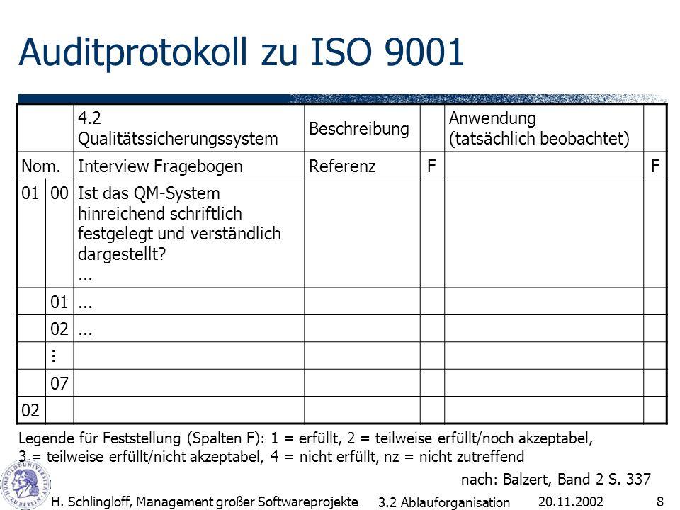 20.11.2002H. Schlingloff, Management großer Softwareprojekte8 Auditprotokoll zu ISO 9001 4.2 Qualitätssicherungssystem Beschreibung Anwendung (tatsäch