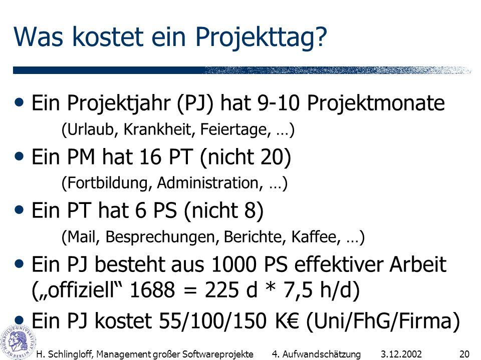 3.12.2002H.Schlingloff, Management großer Softwareprojekte20 Was kostet ein Projekttag.