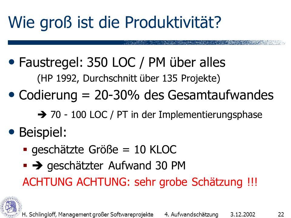 3.12.2002H.Schlingloff, Management großer Softwareprojekte22 Wie groß ist die Produktivität.
