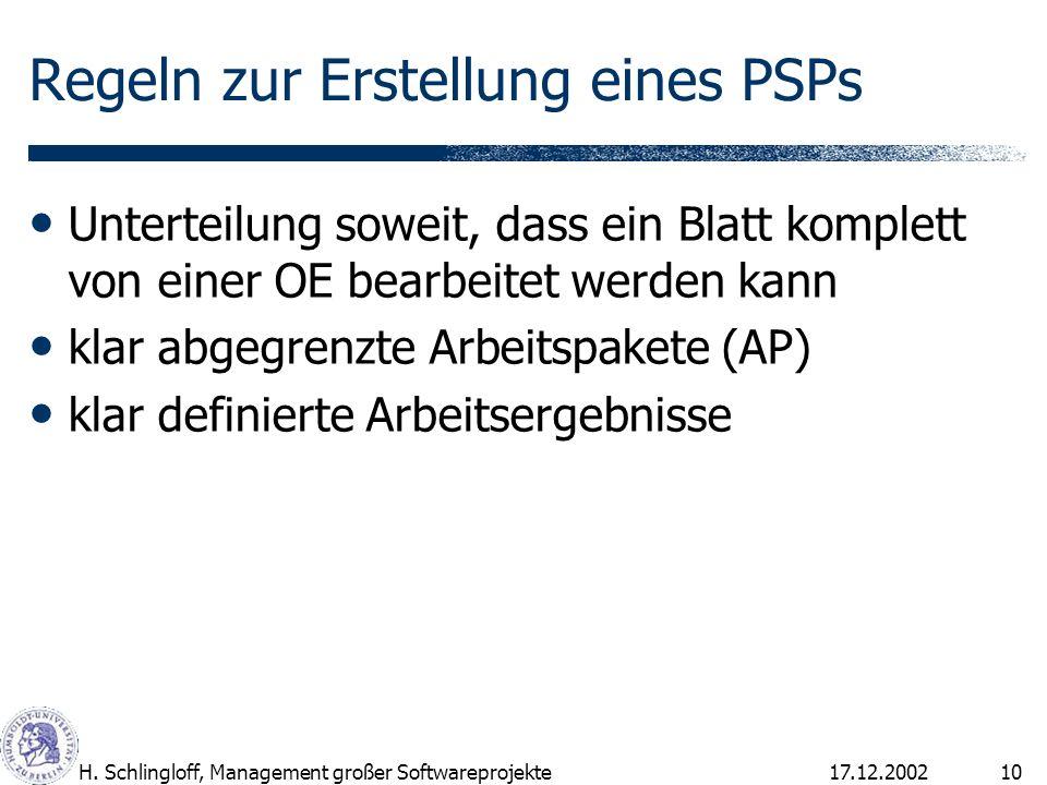 17.12.2002H. Schlingloff, Management großer Softwareprojekte10 Regeln zur Erstellung eines PSPs Unterteilung soweit, dass ein Blatt komplett von einer