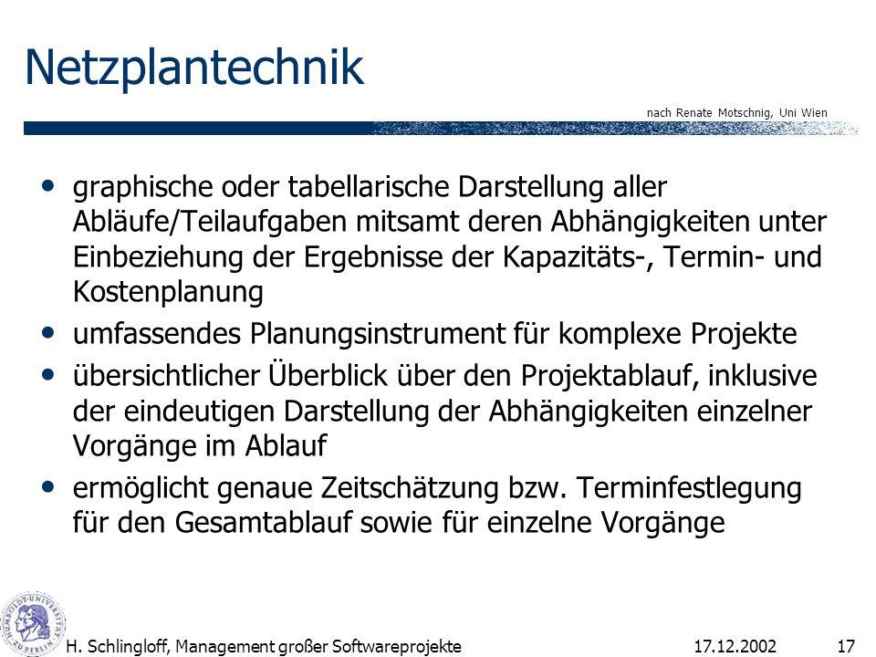 17.12.2002H. Schlingloff, Management großer Softwareprojekte17 Netzplantechnik graphische oder tabellarische Darstellung aller Abläufe/Teilaufgaben mi